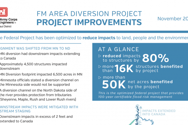 Project Improvements – Nov. 2016 – U.S. Army Corps of Engineers