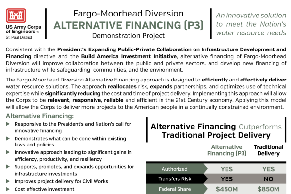 Alternative Financing – Dec. 2016 – U.S. Army Corps of Engineers