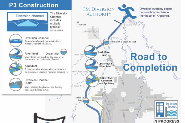 Construction Timeline – Apr. 2016 – Diversion Authority
