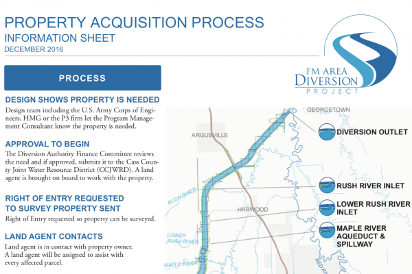 Property Acquisition – Nov. 2016 – Diversion Authority