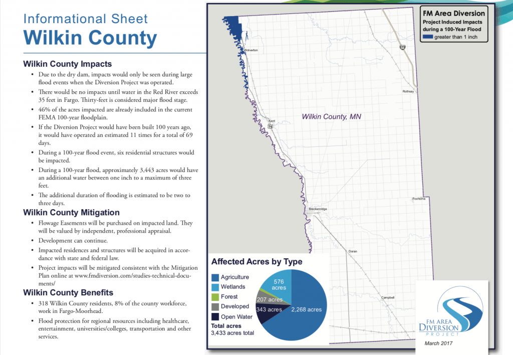 Wilkin County Impacts – Mar. 2017 – Diversion Authority
