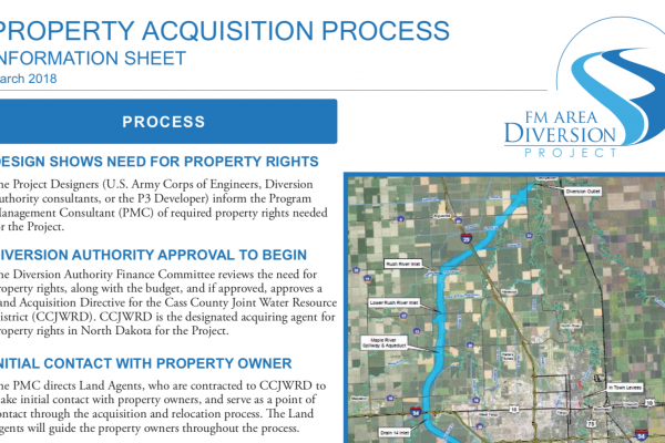 Property Acquisition – Dec. 2018
