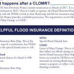 One-Page CLOMR Overview