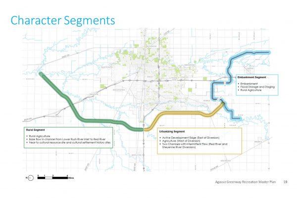 Metro COG – Greenway Presentation June 16, 2020